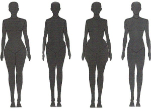 bodytype women